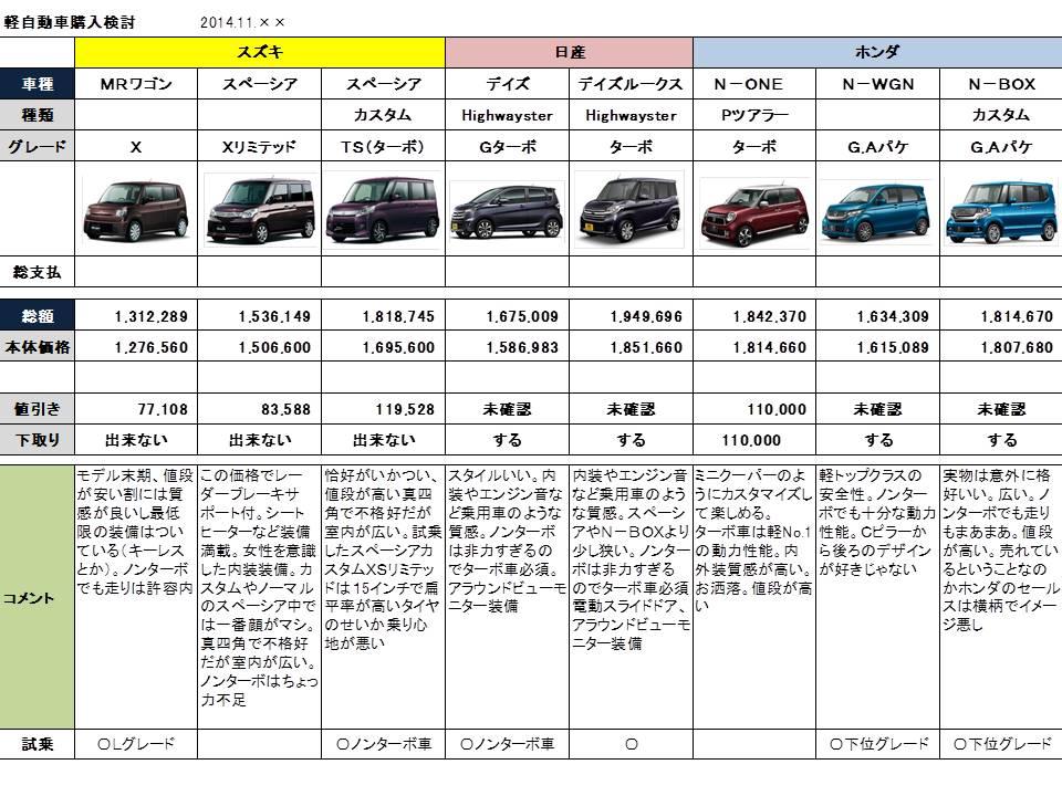 軽自動車購入検討.jpg