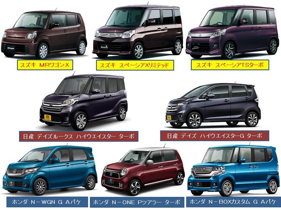 軽自動車購入調査.jpg